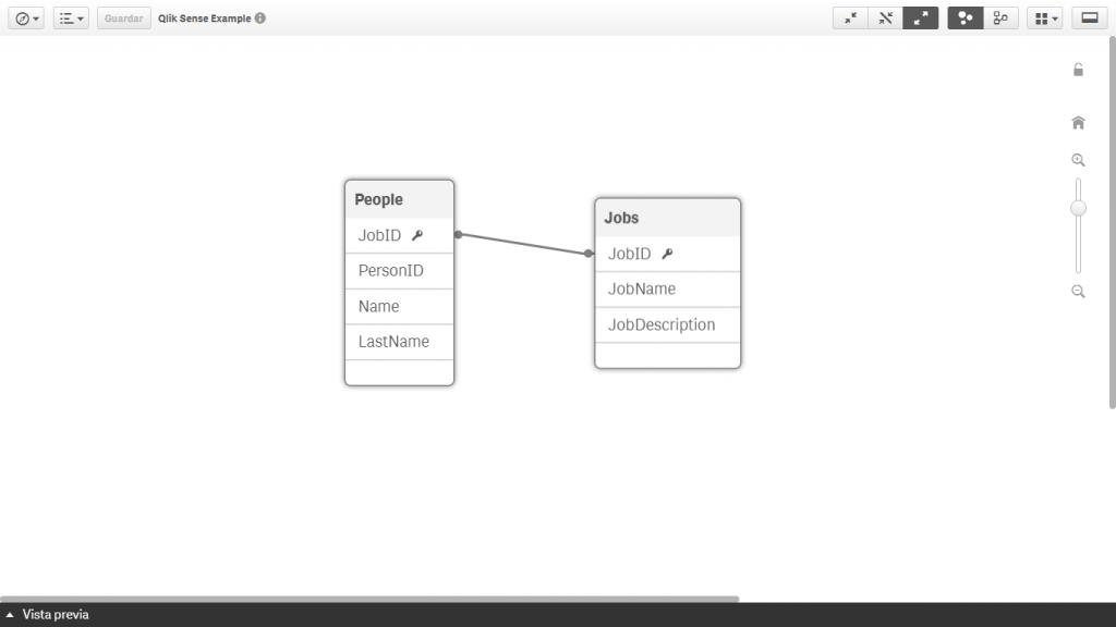 Qlik Sense - Modelo de Datos